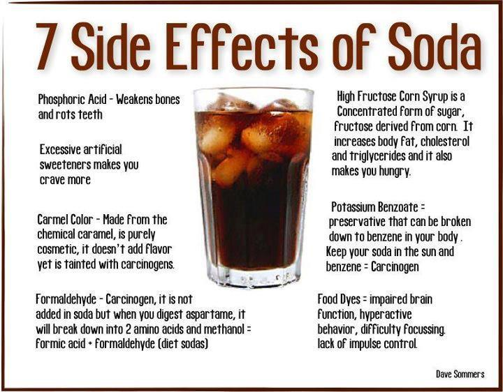 Side effects of soda