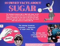 14 Mind-Blowing Facts About Sugar (Infographic)