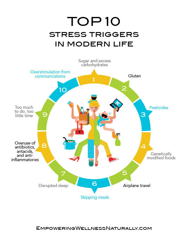 Here's an overview of the top 10 stress triggers of the summer season—and what you can do to minimize the effects of stress.