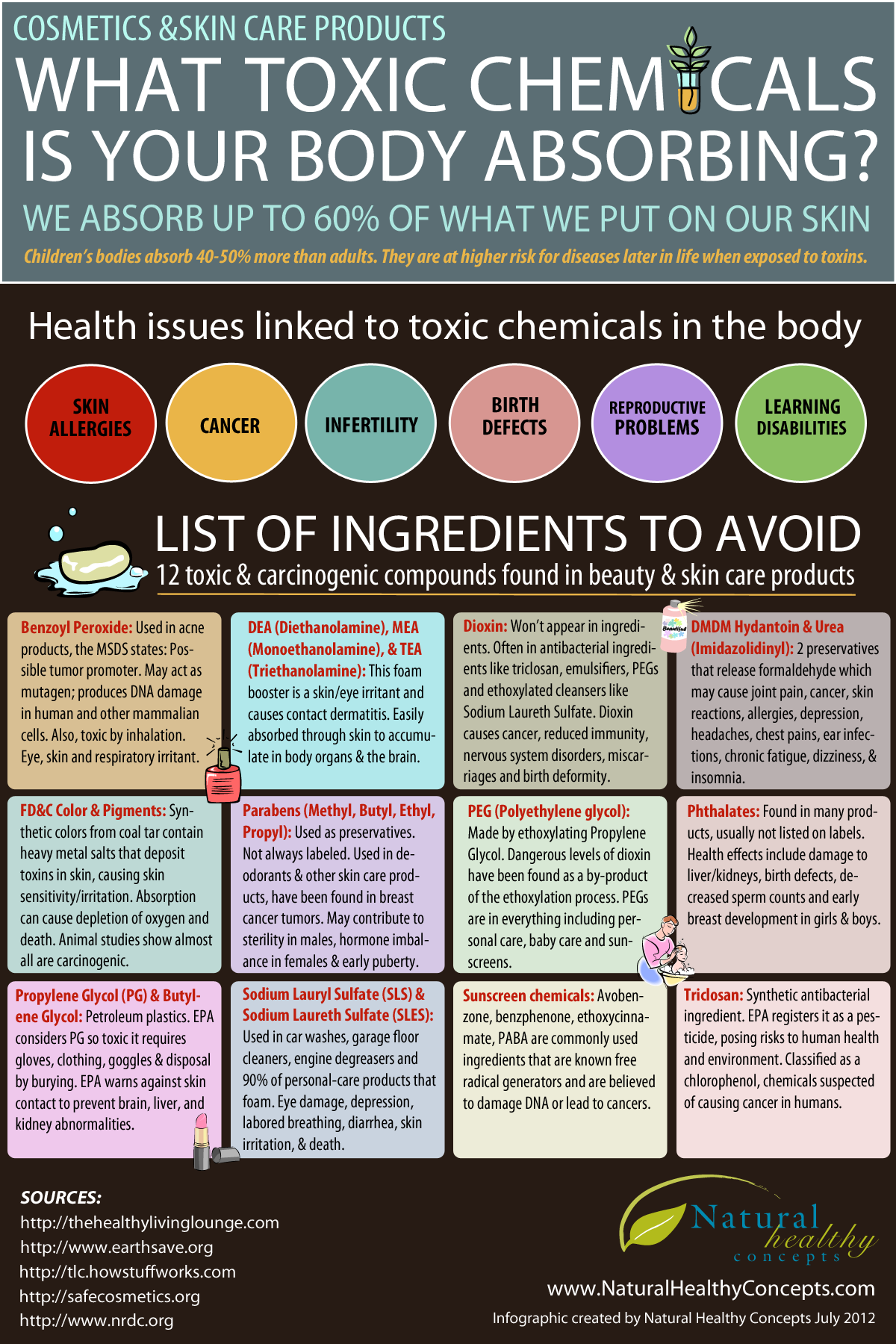oh&s how to use chemicals safely